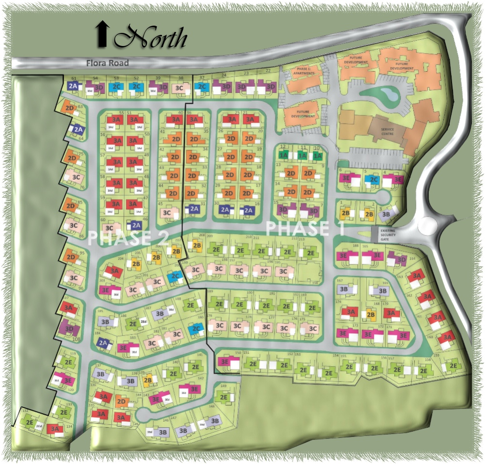 Website Index Site Map: Site Layout
